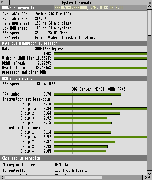 The 25MHZ A3020 Performance